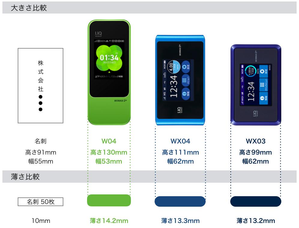 WX03 デザイン比較