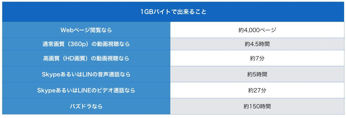 スクリーンショット 2015-08-05 22.13.39