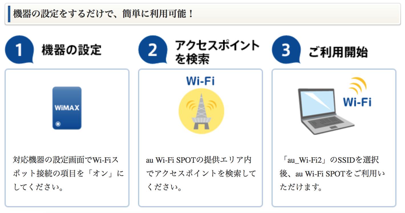 au Wi-Fi SPOT WiMAX 2+ 設定方法
