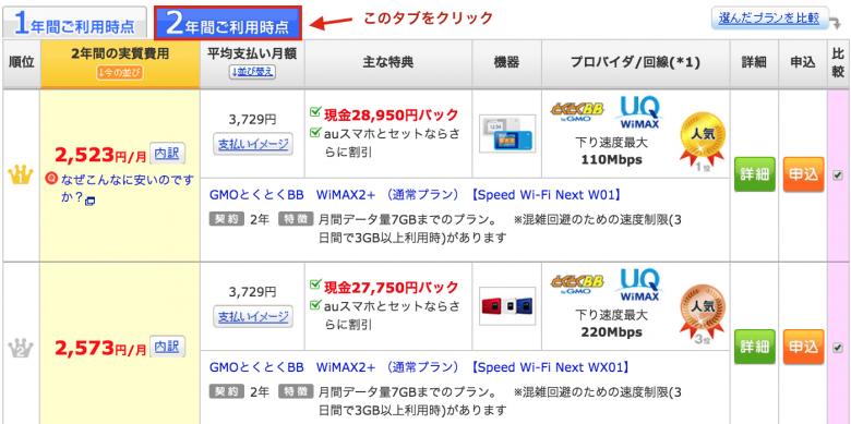 価格.com WiMAX ギガ放題2
