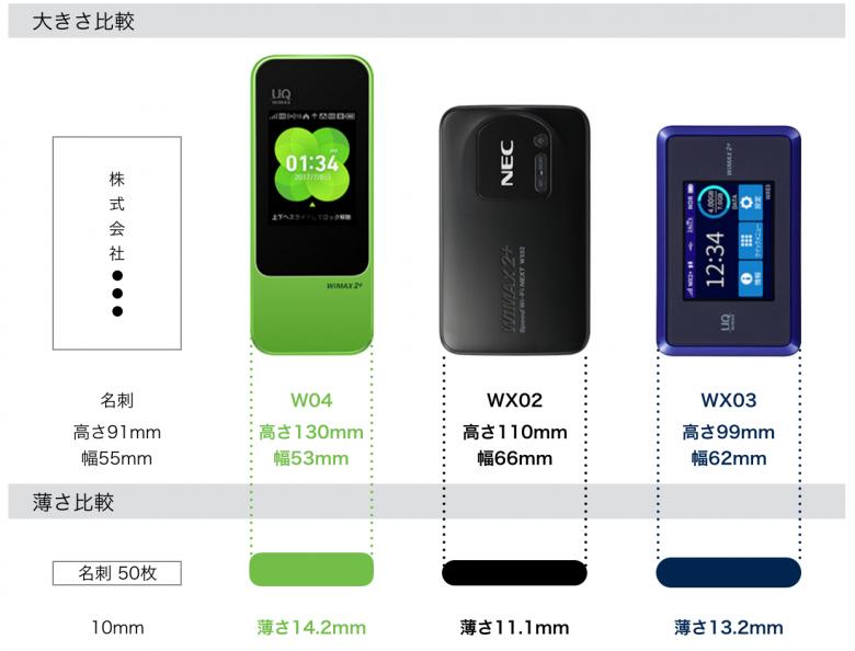 WX02デザイン比較