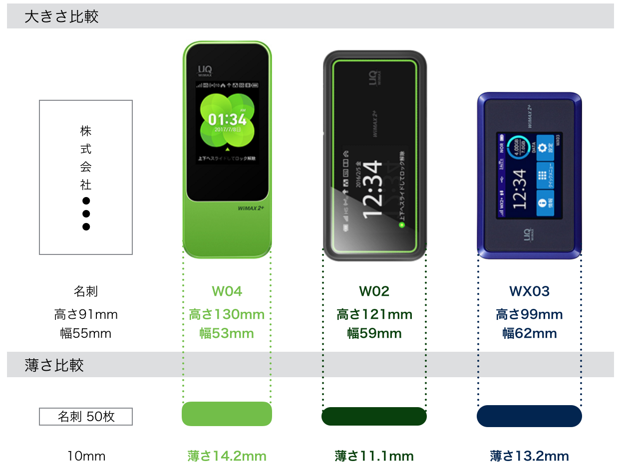 W02 デザイン比較