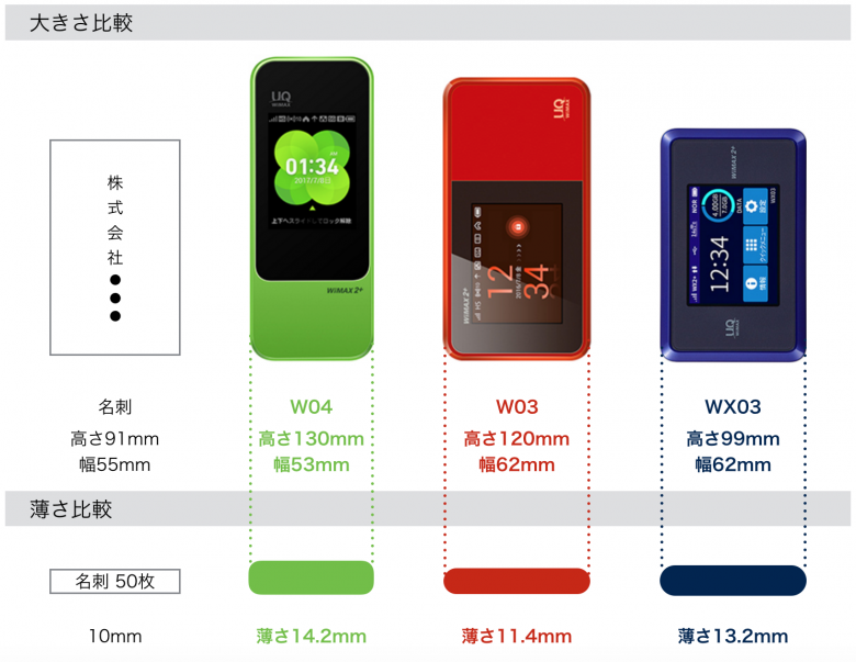 W03 デザイン比較