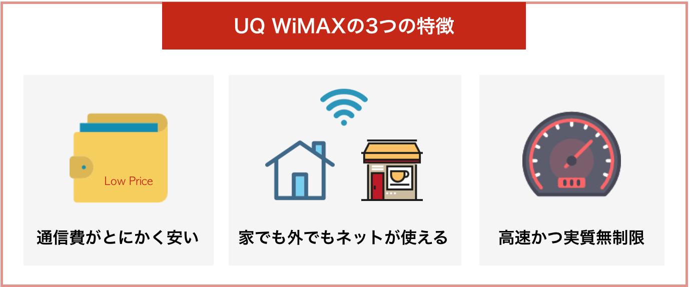 UQ WiMAXの3つの特徴