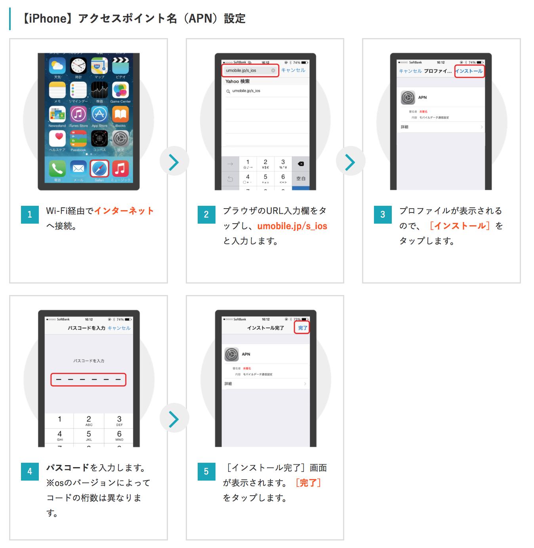格安SIM iPhone設定
