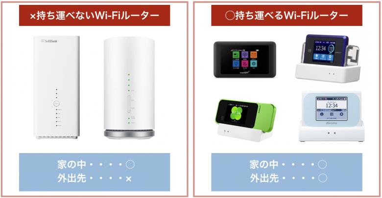 Wifi ソフトバンク