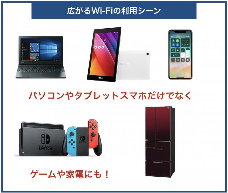 広がるWi-Fiの利用シーン