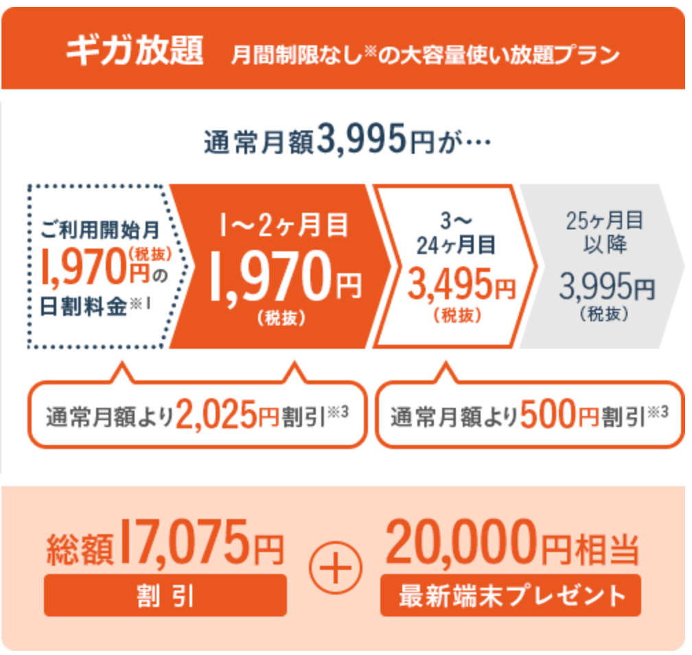3wimax料金プラン