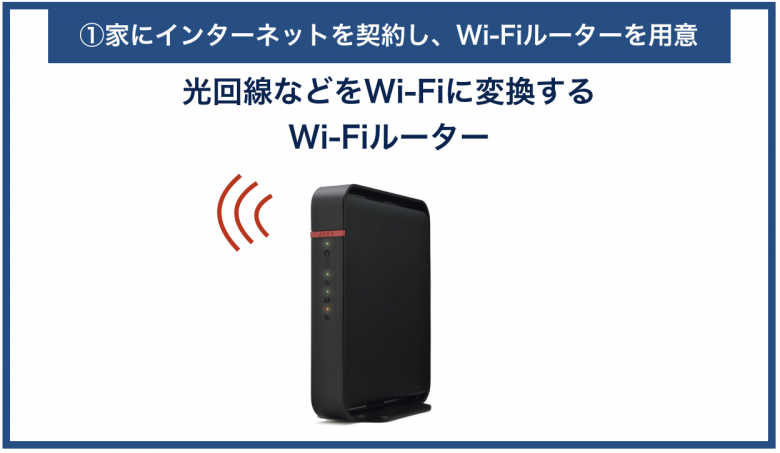 Wi-Fiルータを用意