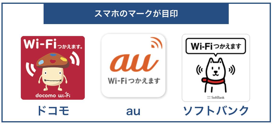 Wi-Fiスポットの目印