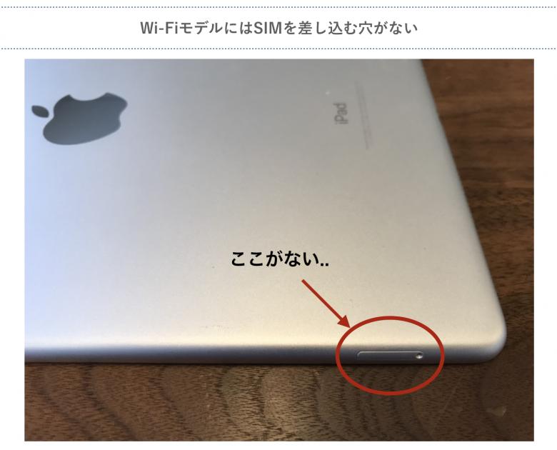 iPadのWi-FiモデルにはSIM差込口がない