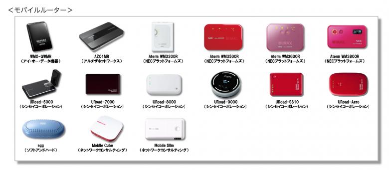 WiMAX モバイルルーター一覧