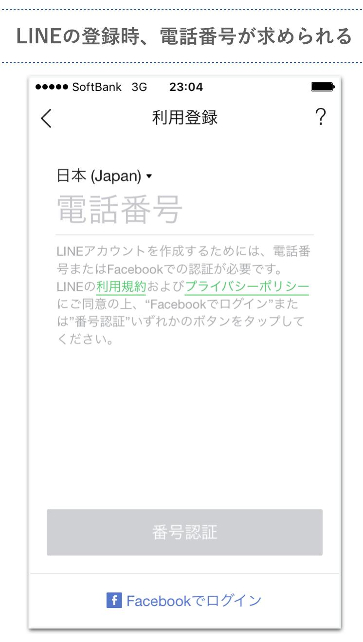 格安SIM SMS認証