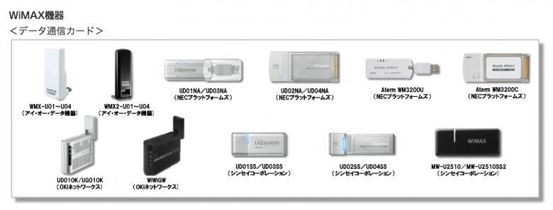 WiMAX機器 データ通信カード一覧