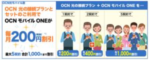 OCN光 OCN光モバイル割