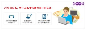 Wi-Fiマルチパックとは?
