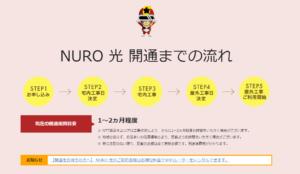 NURO光は開通までの待機期間が長い