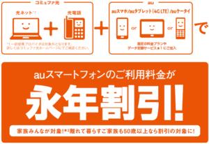 コミュファ光 auユーザーならauスマートバリューが適用