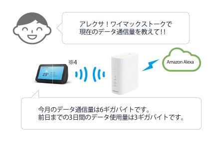 Home02 Alexa対応のスマートスピーカーと連携