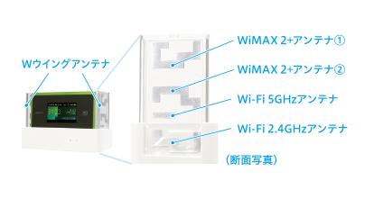 WX06 クレードルでより快適な宅内利用