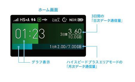 WX06 一目でわかるデータ通信量