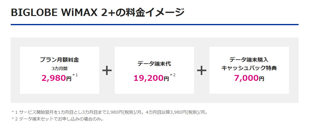 BIGLOBE WiMAX2+の料金イメージ