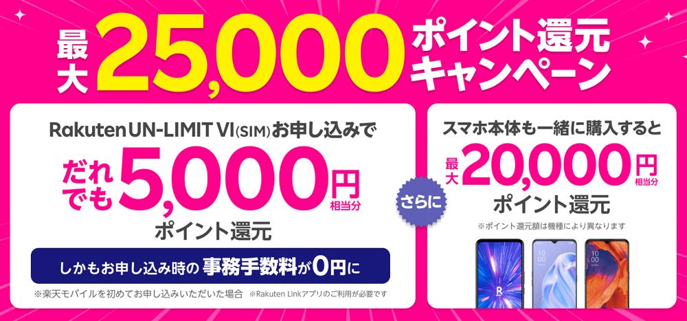 楽天モバイル25000ポイントキャンペーン