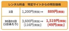 FS030Wレンタル料金