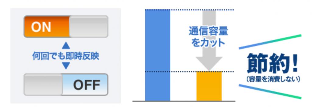 OCNモバイルONE 低速モード