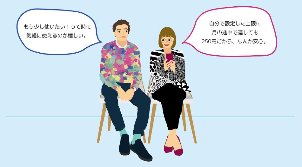 かけほ250円支払いのイメージ