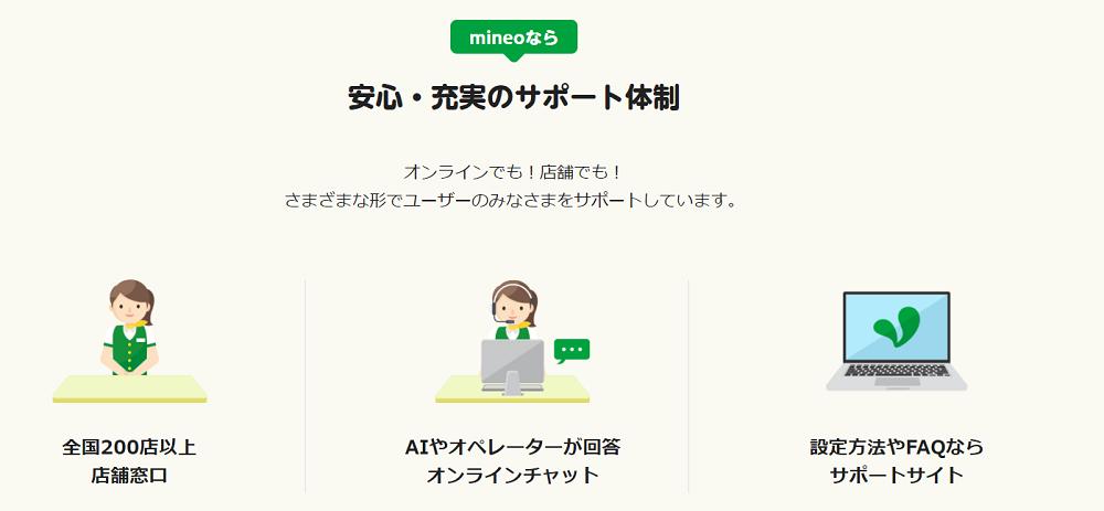mineoサポートのイメージ