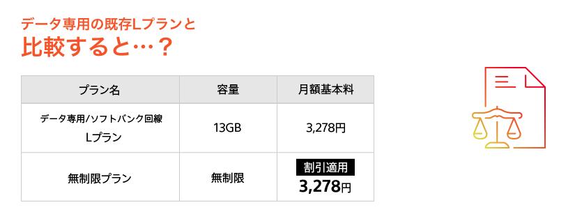 nuroモバイル料金比較