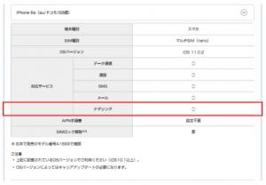 UQモバイル 新プラン テザリング