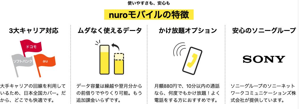 nuroモバイルの特徴