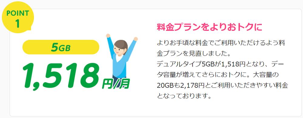 mineo新料金のイメージ