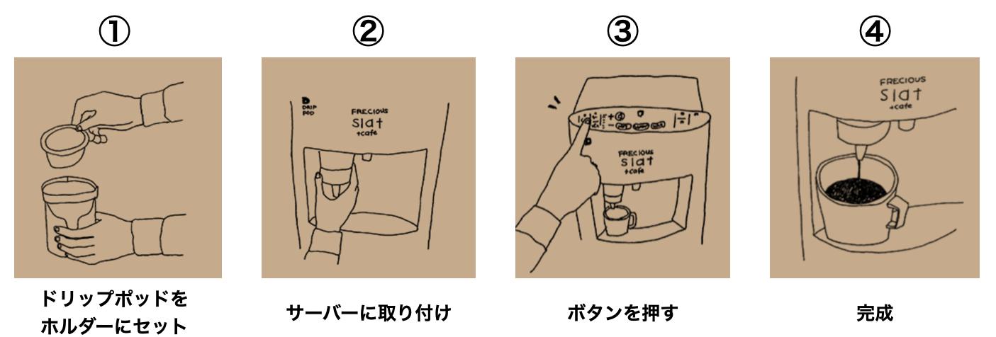 スラットカフェ使い方