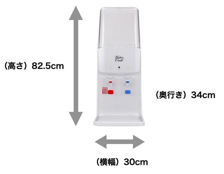 WS2サーバーサイズ