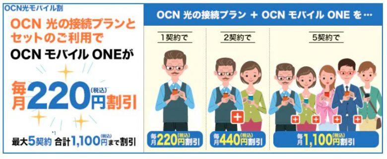 OCNモバイル光割