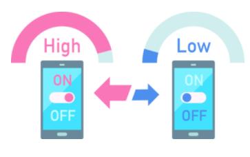 イオンモバイル高速通信ONOFF