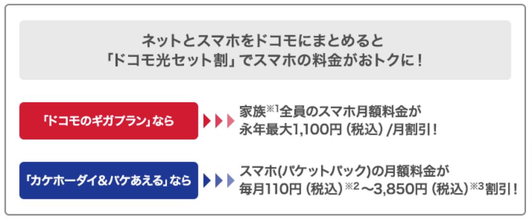 ドコモ光-スマホ割3850円