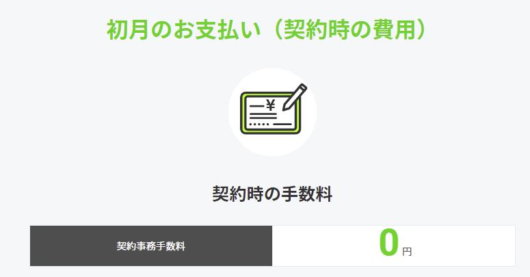 LINEMO契約手数料