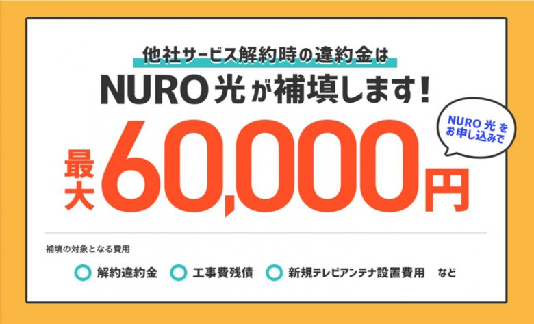 NURO光-最大6万円違約金補填