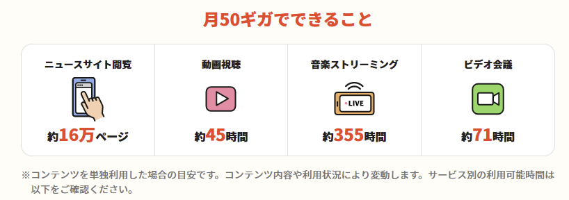donedoneの特徴②最大容量が50GB