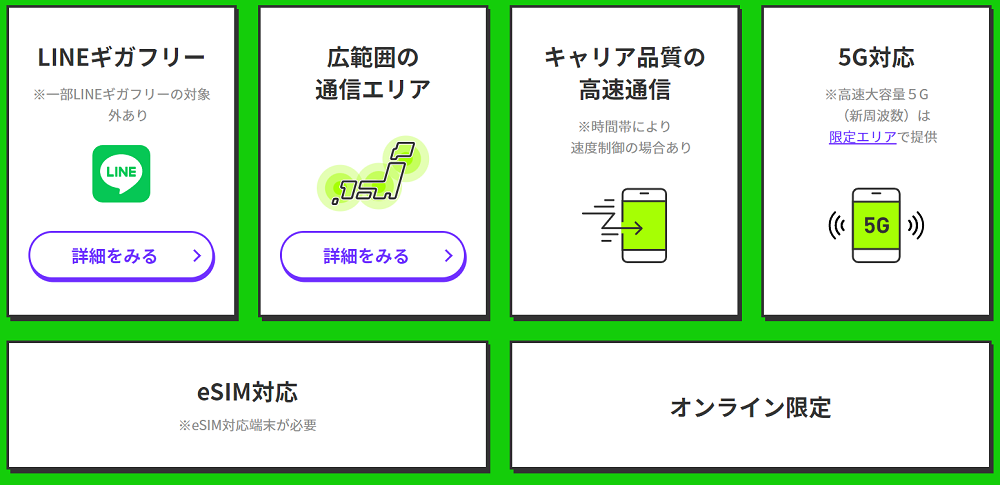 LINEMOのメリット・デメリット
