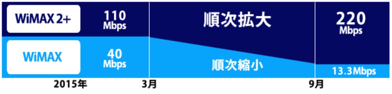 スクリーンショット 2015-08-04 12.53.45