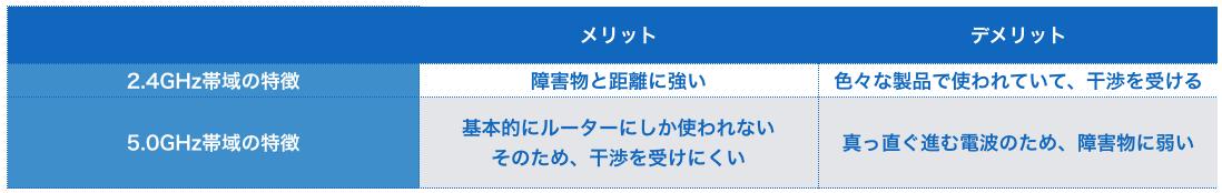 スクリーンショット 2015-08-04 17.06.56