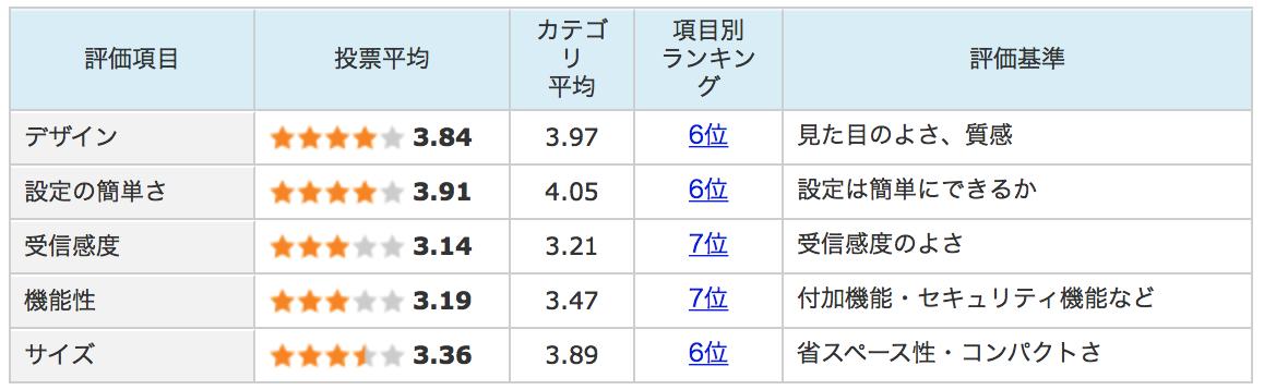 スクリーンショット 2015-08-08 23.11.55