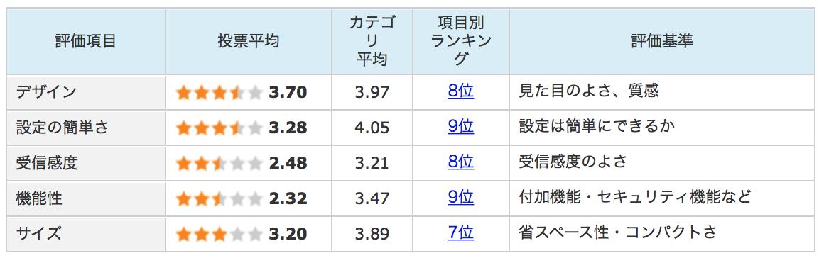 スクリーンショット 2015-08-08 23.59.09