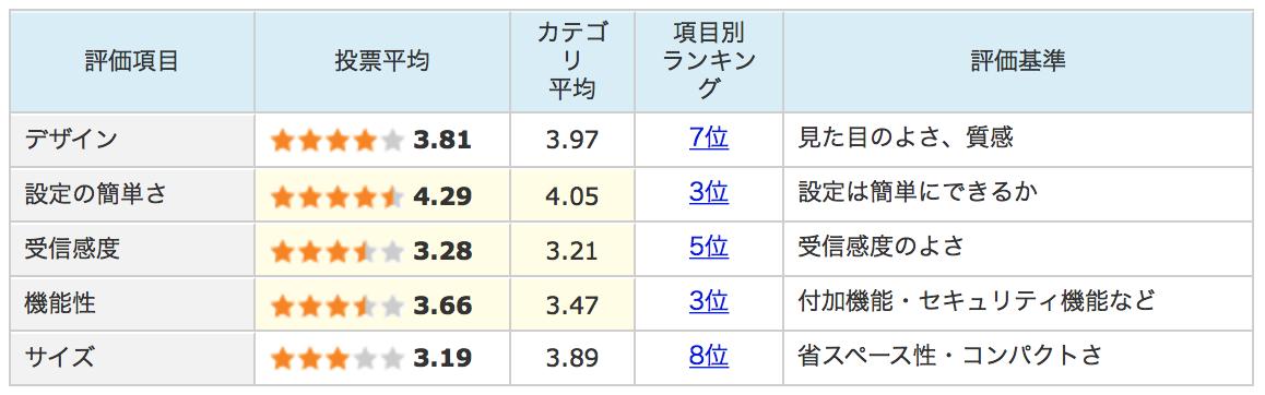 スクリーンショット 2015-08-09 1.07.15