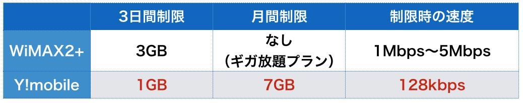 スクリーンショット 2015-08-09 14.01.11